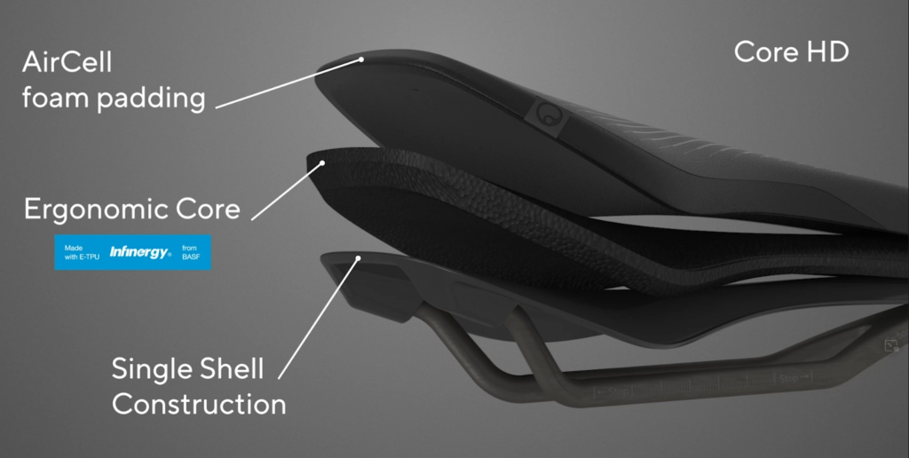 A diagram of an Ergon SR Allroad Core saddle showing its component parts which affect saddle comfort.